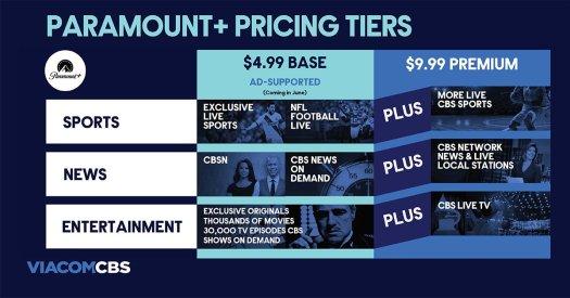 paramount plus pricing