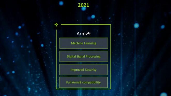 Arm V9-Architektur