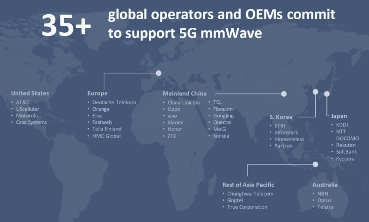 Qualcomm 5G update global carriers