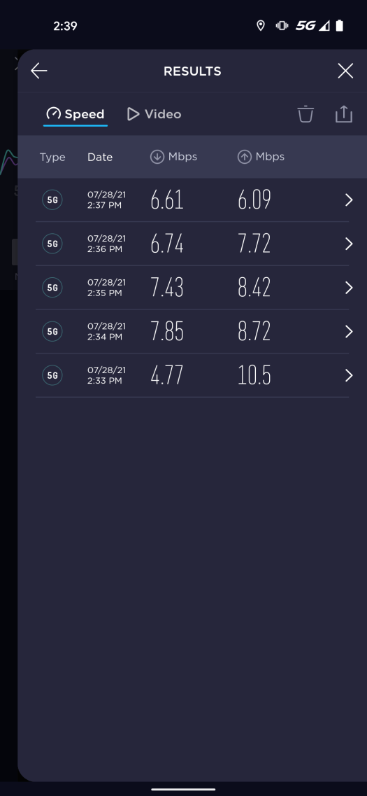 5G home speed test results.