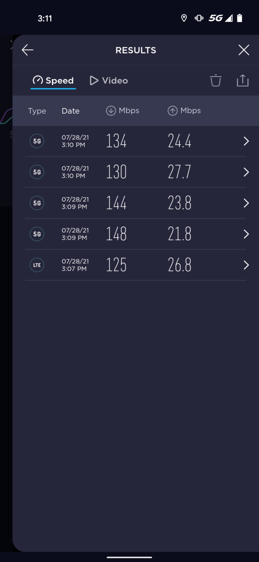 5G downtown speed test results.