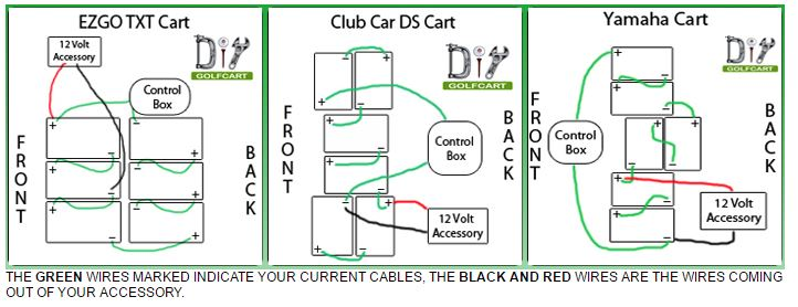 How to Wire Accessories on Your Golf Cart Accessories  Locating 12 Volts | DIYGolfCart