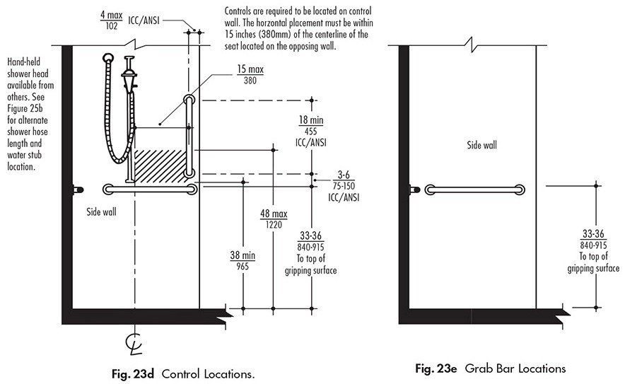 Controls And Accessories For Shower And Bathtub ADA