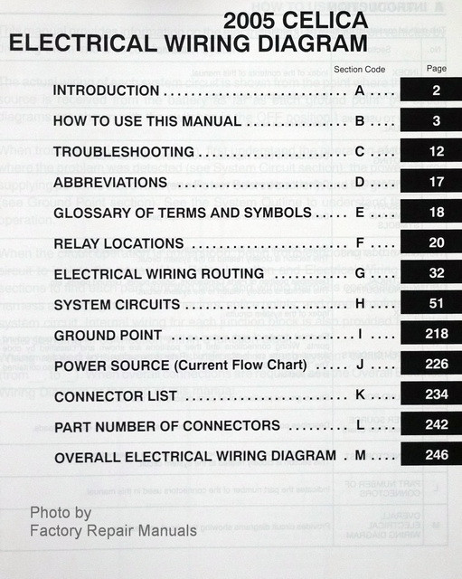 2005 Toyota Celica Electrical Wiring Diagrams Original