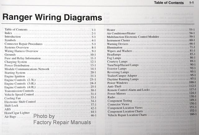 2002 Ford Ranger Electrical Wiring Diagrams Original Factory Manual  Factory Repair Manuals