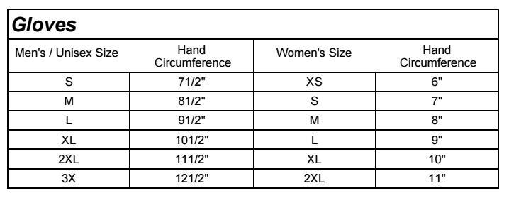 Harley Davidson Size Charts