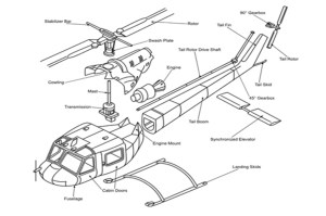 Rc Helicopter Diagram  Wiring Diagram