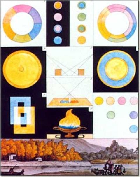 goethe-color [first plate of Zur Farbenlehre]