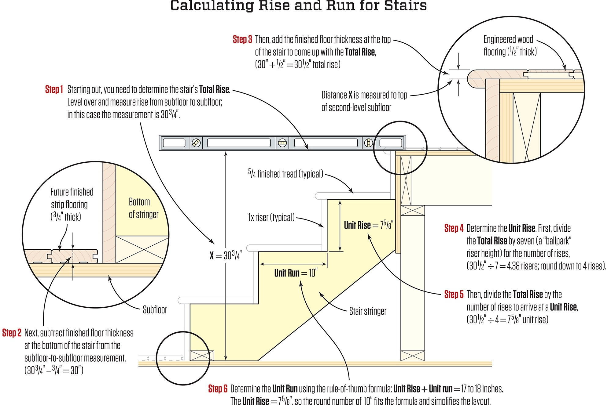 Stair Stringers Calculation And Layout Jlc Online | Best Wood For Stair Stringers | Primer | Stair Railing | Deck | Porch | Deck Stairs