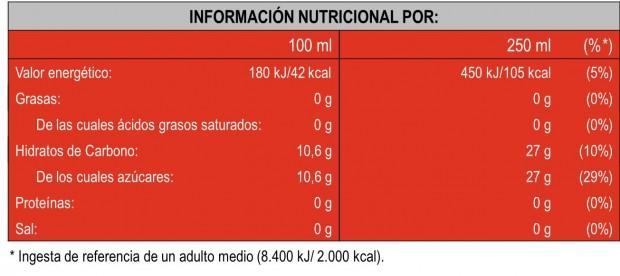 Coca-cola Información nutricional