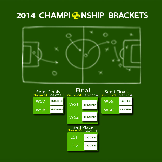 Download Our Free 2014 World Cup Brackets Package Create Discover With Picsart