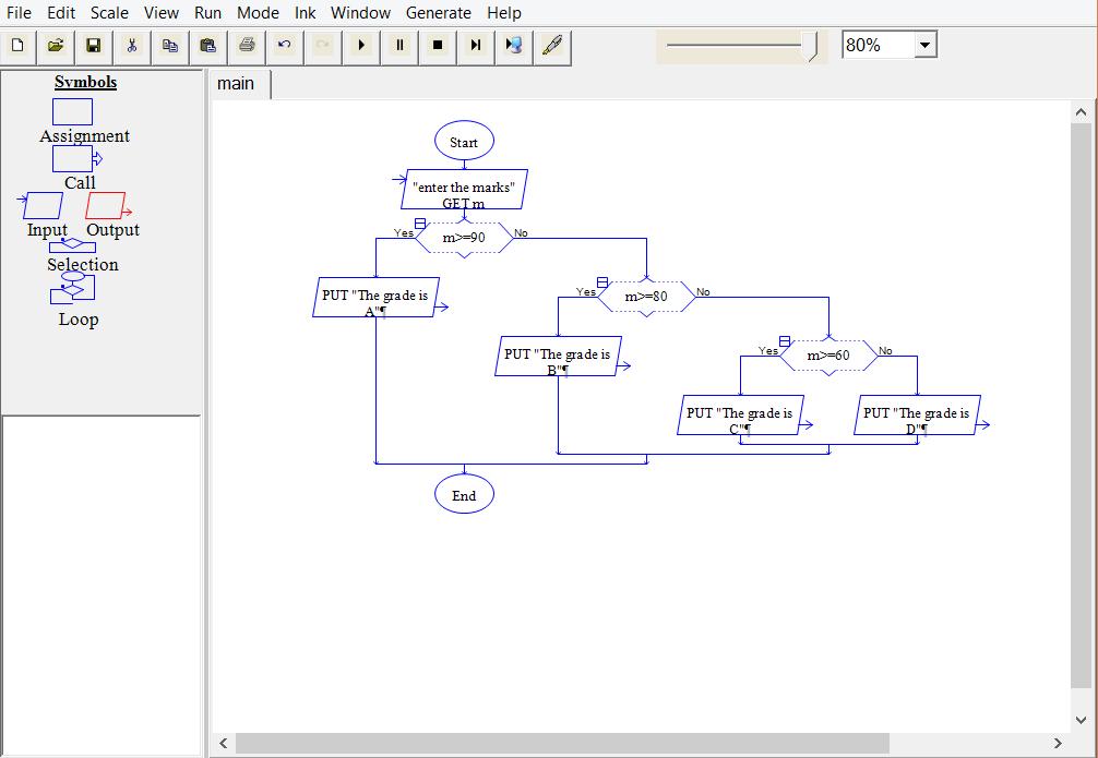 Execute Flowchart Symbol