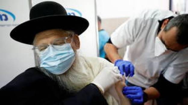 Setki Izraelczyków zostaje zarażonych Covid-19 po otrzymaniu szczepionki Pfizer / BioNTech - donosi