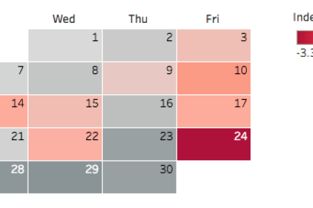Viz Variety Show  When to use heatmap calendars   Tableau Software This is great  if you only want to look at one month at a time  but what  happens if you select more than 1 month  Select all 12 months from 2016