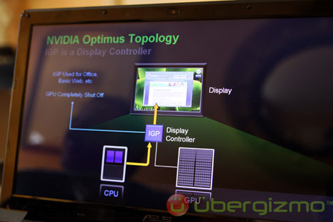 NVIDIA Optimus achieves goal of seamless GPU transition