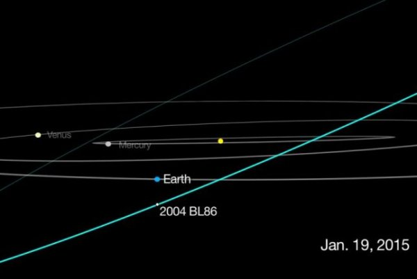 Massive 2004 BL86 asteroid to swing by Earth on Monday ...