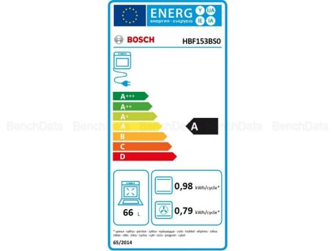 Imagini pentru Bosch HBF153BS0
