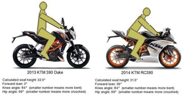 Tips Beli Motor Sport, Mending Berfairing atau Versi Naked?