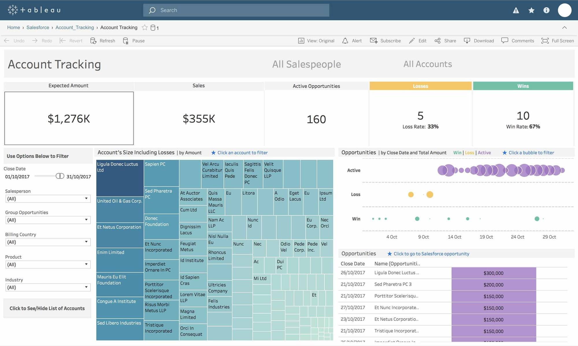 Announcing Dashboard Starters The Fastest Way To Visualize