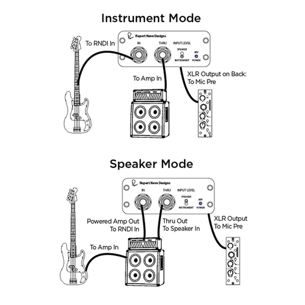Rupert Neve Phono | Wiring Diagram Database