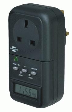 Power Watt Meter