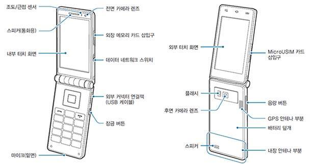 Samsung Galaxy Folder (SHV-E400K) User Manual Confirms Specs