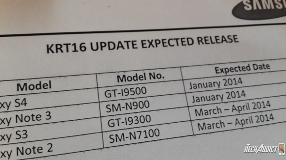 samsung-android-4.4-roadmap-leaked