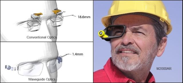 Optics comparison