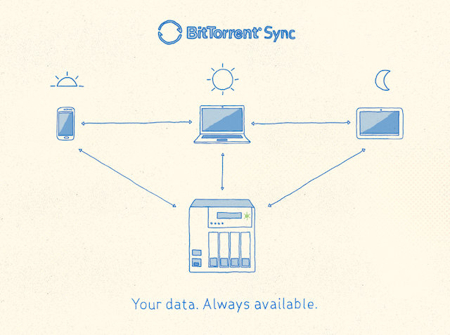 bittorrent-sync-nas-support