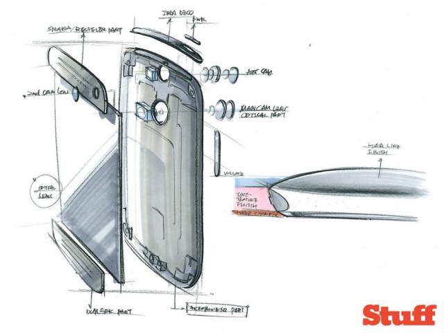 htc one m8 design process