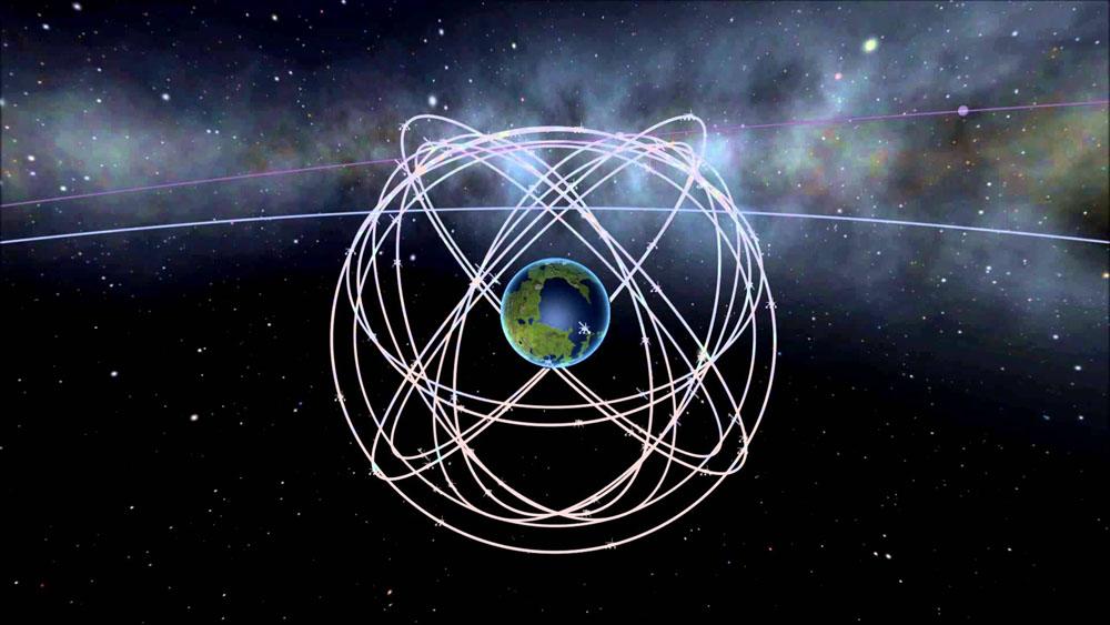 gps-orbits