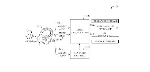 amazon-noise-cancelling-headphones