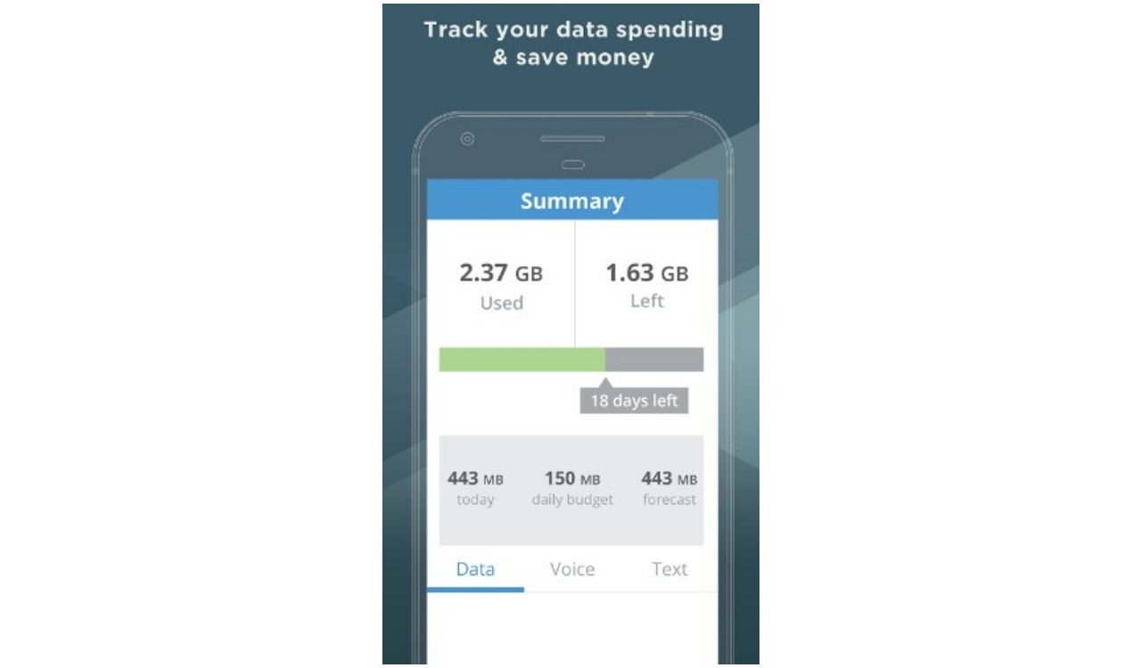 How To Track Mobile Data Usage | Ubergizmo