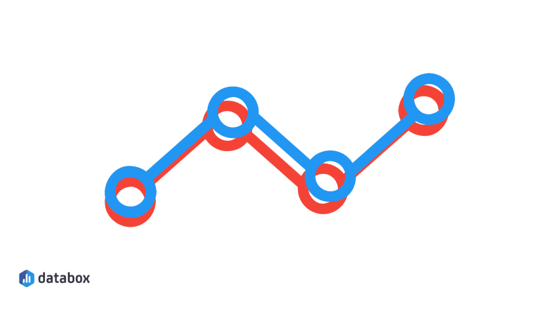 https://i1.wp.com/cdnwebsite.databox.com/wp-content/uploads/2019/12/12062646/google-trends-for-content-marketing-strategy.png?w=800&ssl=1