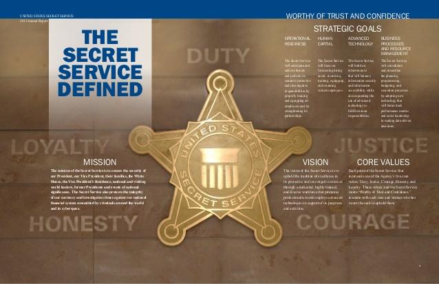 Secret Service Courage