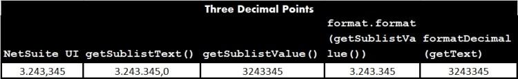 netsuite-eu-3-decimals-2