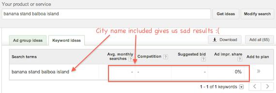 google keyword planner city name 1