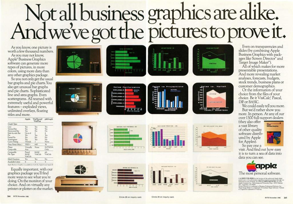 1982-apple-ad