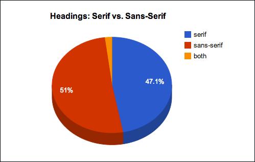Headings_serif_-sans1