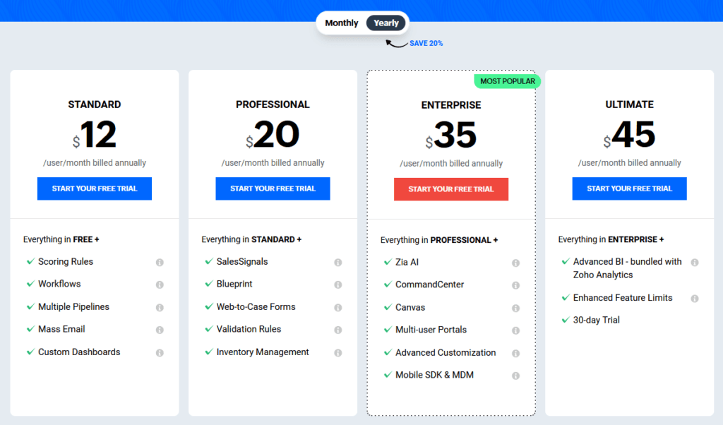 zoho crm pricing Twin Front