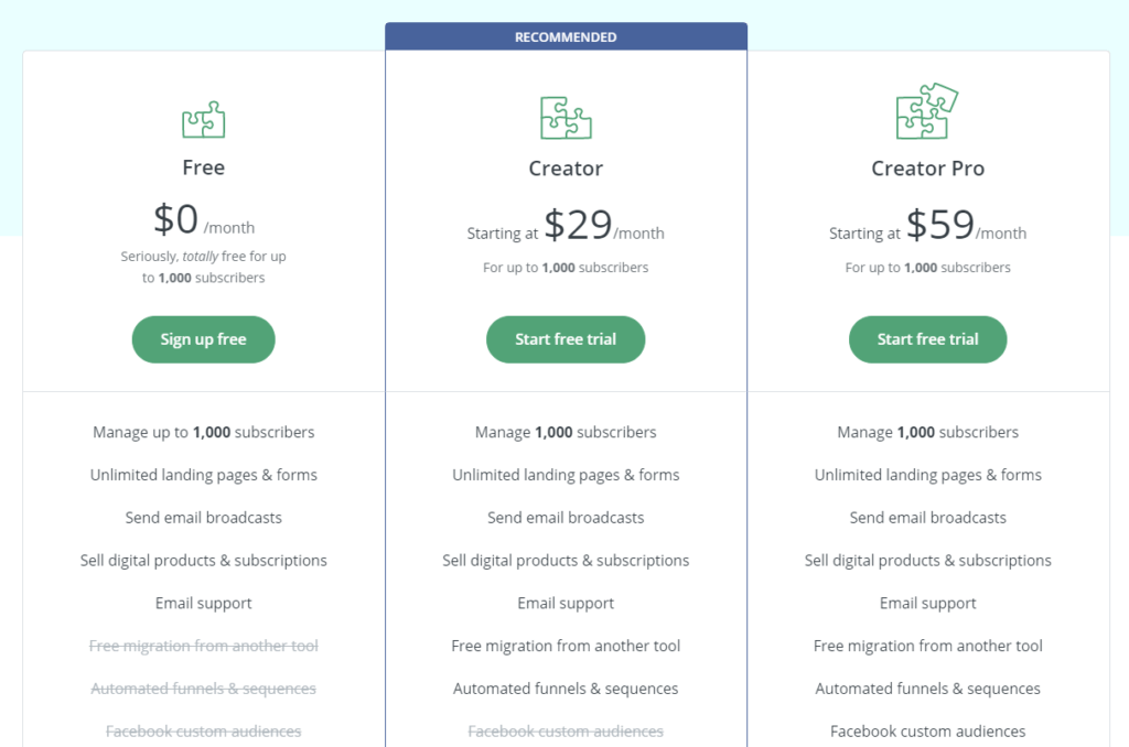 ConvertKit pricing 1 Twin Front