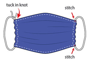Learn All About Easy DIY Cloth Face Covering to Help Slow the Spread of COVID-19 | Cebu Finest