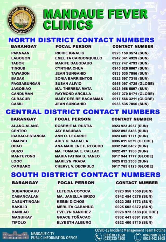 Mandaue Barangay Fever Clinics COVID-19 Cebu | Cebu Finest