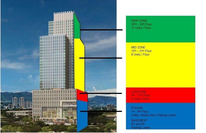 srd53-cebu-exchange-tower-building-section-cebu-grand-realty-jpg