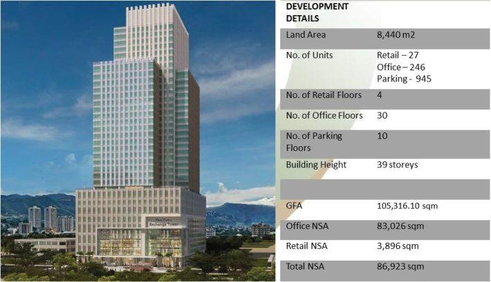 srd53-cebu-exchange-tower-development-details-cebu-grand-realty-jpg