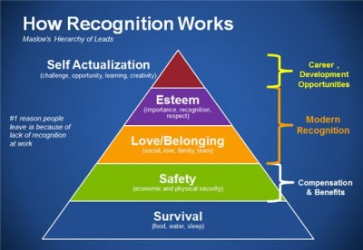 how-recognition-works