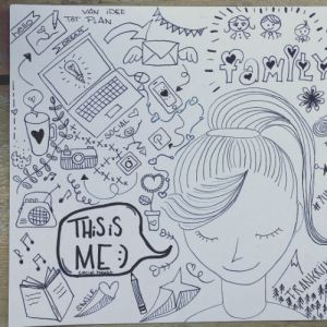 Doodles tekenen, hoe teken je een doodle, wat zijn doodles, doodling, doodles maken