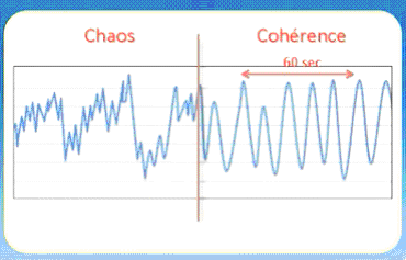 coherence_cardiaque