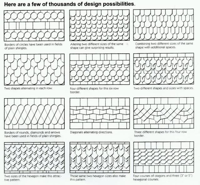 Fancy Cut Western Red Cedar Shingle Patterns