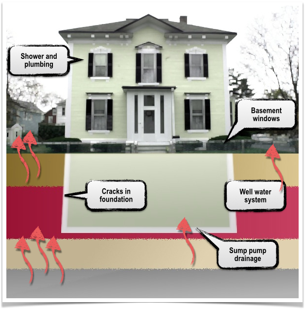 CT Radon Testing From Cedar Hill Home Inspection